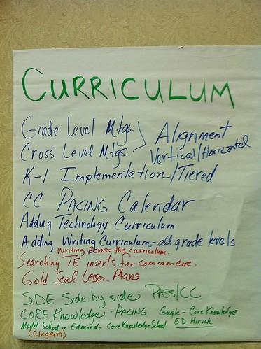 CCSS Curriculum 1