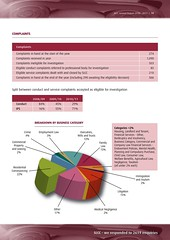 COMPLAINTS slcc annualreport online 2011_Page15