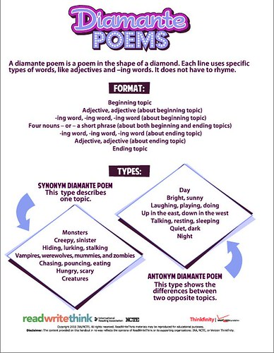how to write a good poem How to write better poetry robert harris version date: as i said, poetry is a craft and writing really good poems takes work—and multiple drafts, usually.