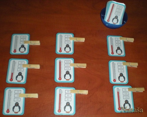 Math Thermometer Cards (Photo from Leptir)