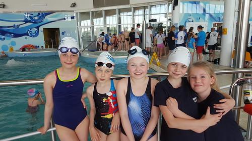 Mistrzostwa województwa łódzkiego w pływaniu