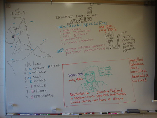 England world geo ; Henry VIII, Industrial Revolution by trudeau