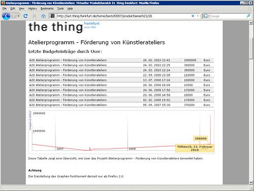 Webseite Virtueller Produktbereich 21 Einzelposten Atelierprogramm Screenshot