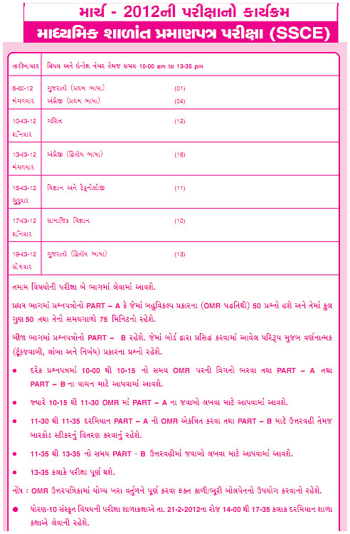 Gujarat Secondary Education Board today declared its programme for