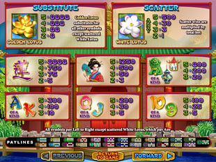 Golden Lotus Slots - Find Out Where to Play Online