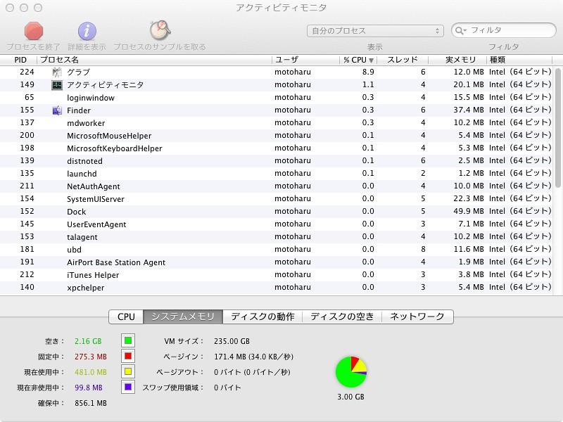 C2D Activity Monitor