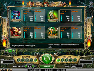 free Ghost Pirates slot payout