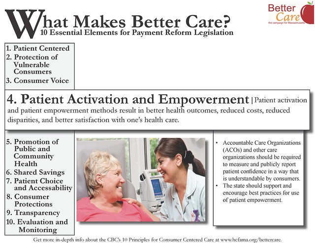 Principle 4: Patient Activation and Empowerment