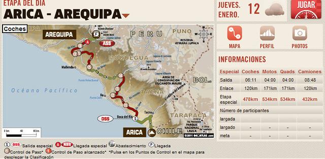 imagen rally dakar 2012 arica-arequipa