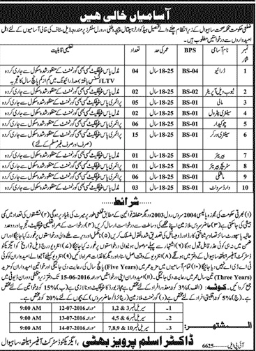 District Government Sahiwal Basic Scale Jobs
