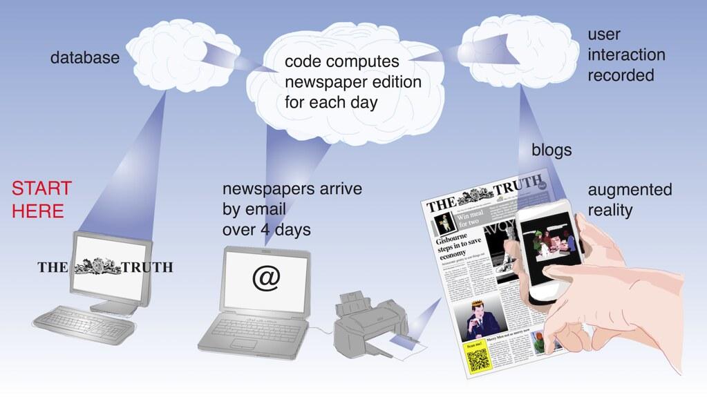 computation paper