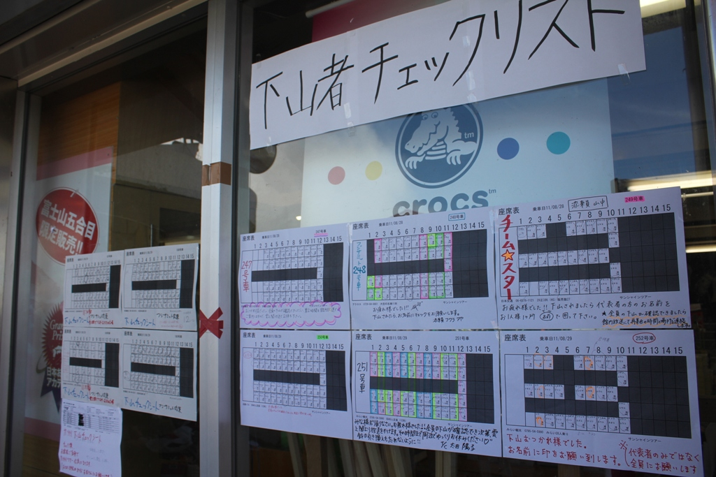 Mt. Fuji experience report (Yoshida route) Part4 (23)