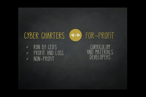 CyberCharters relationship to For-Profit Curriculum Companies