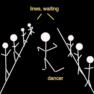 soul-train-line-explained