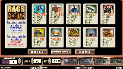 free rags-to-riches-20-lines slot mini symbol