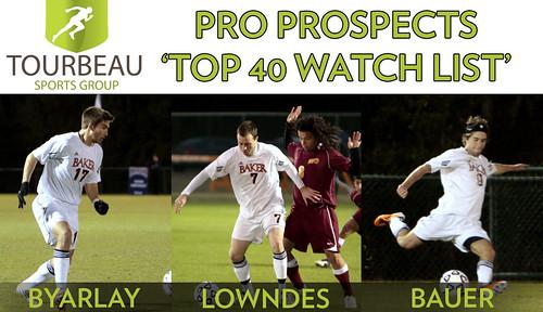 Pro Watch