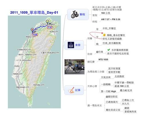 2011_1009_單車環島_Day-01 心智圖