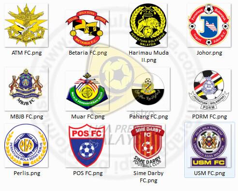 32 Logo FA CUP Malaysia 2012 (gabungan semua pasukan di atas dengan 7