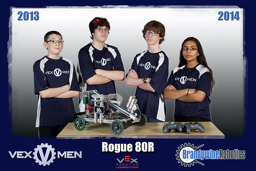 80R Rogue