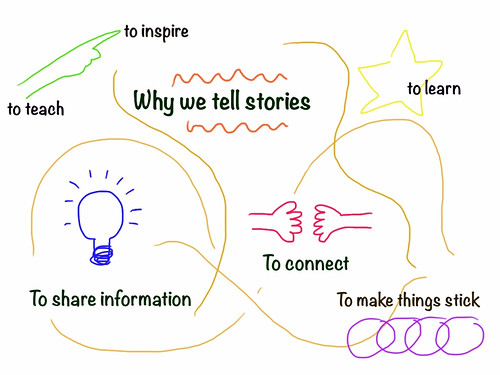 Why we tell stories