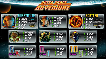 free Outta Space Adventure slot mini symbol