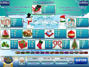 Winter Wonders Slots Payout