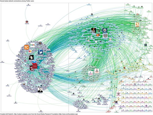 20120131-NodeXL-Twitter- gatesfoundation network graph