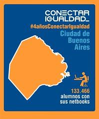 Ciudad de Buenos Aires. Conectar Igualdad 4 AÑOS