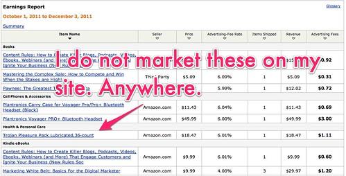 Amazon.com Associates Central - Earnings Report