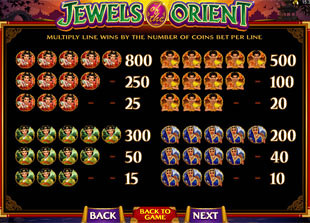 free Jewels of the Orient slot payout