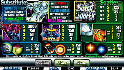 free Silver Surfer slot mini symbol
