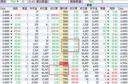 2012-1-16 選擇權綜合報價