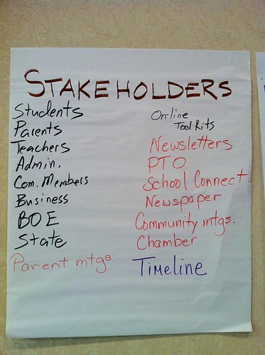 CCSS Stakeholders 1