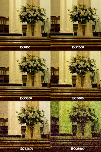 Sony NEX-5N ISO comparison