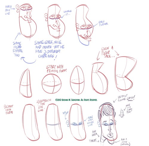 Character Design Head Shapes : The pc weenies mentor experiment head design