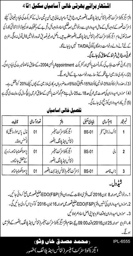 Finance and Planning Office Kasur Basic Scale Jobs
