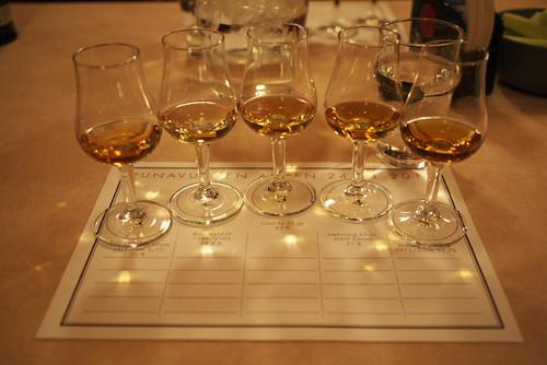 Whisky Tasting @Punavuoren Ahven by Rollofunk