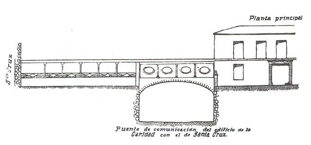 Arco que unía la Fonda de la Caridad y el Hospital de Santa Cruz. Dibujo de H. González
