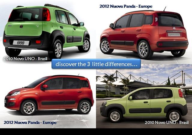 Used Cars Long Island >> XXI Congresso Fenabrave. Fiat: novo uno or nuova Panda? | Automotive Space