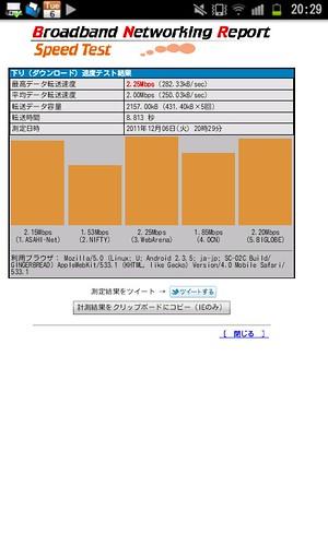 イー・モバイル測定結果