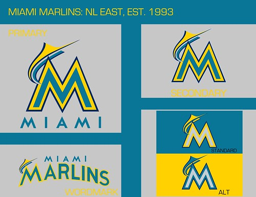 Miami Marlins: Logos 2.0