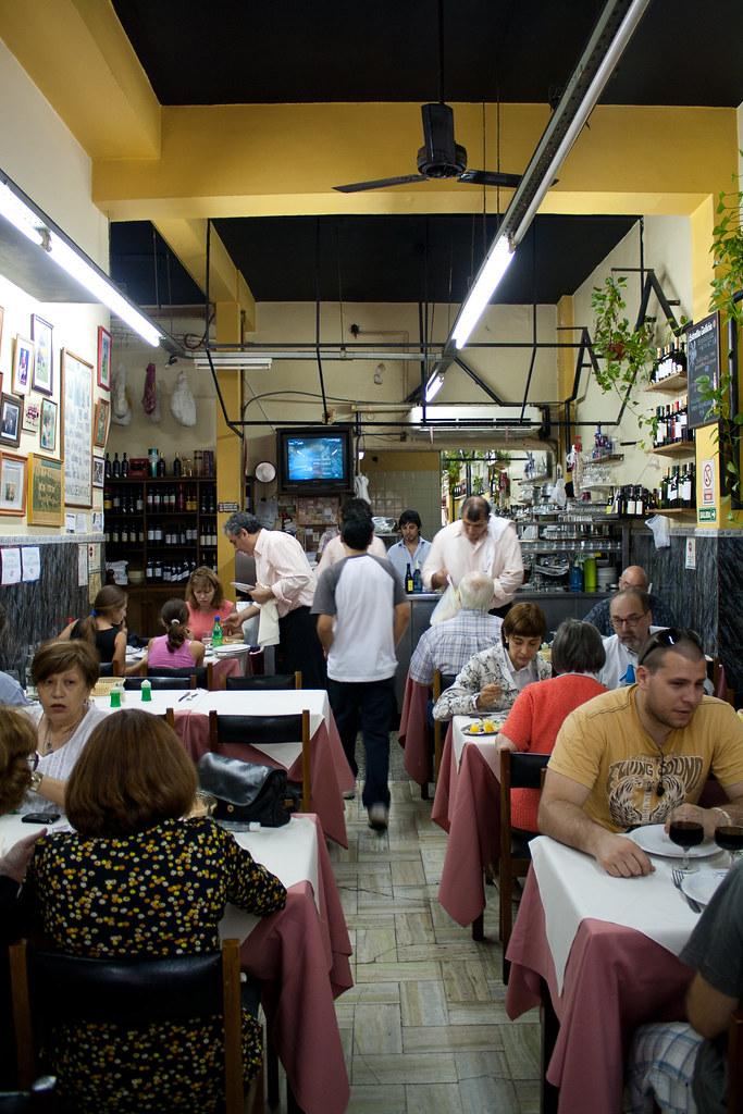 Resto Norte - Buenos Aires