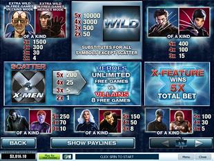X-Men Slots Payout