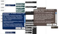 Co-design timeline: note details