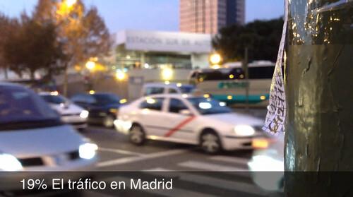 19% El tráfico en Madrid