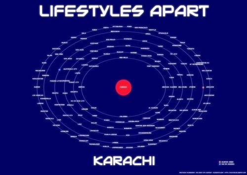 Karachi - Pakistan