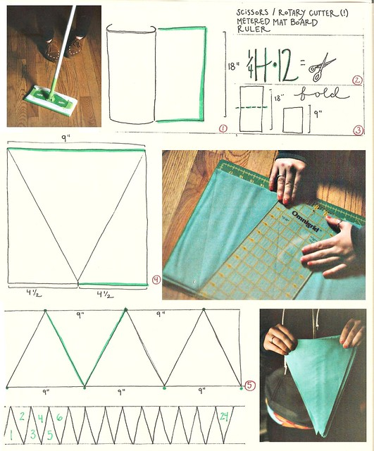 diagram : How to Make Bunting