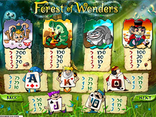 Forest of Wonders Slots Payout