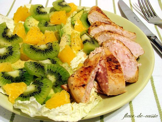 курица с киви и авокадо