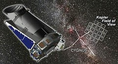 太空中的克卜勒太空望遠鏡和所拍攝到的天鵝座(NASA拍攝)